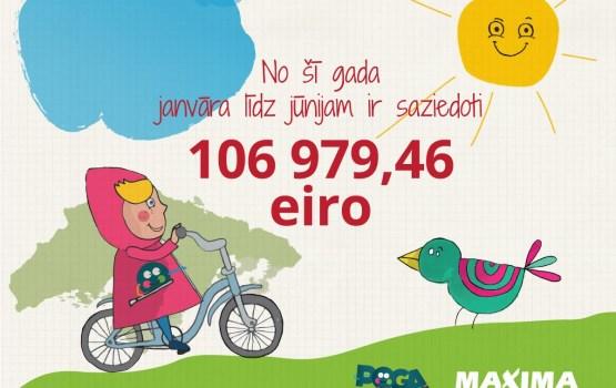 Daugavpils iedzīvotāji pusgada laikā saziedo vairāk nekā 2,6 tūkstošus eiro bērnu rehabilitācijai